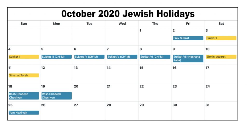 Jewish Holidays October 2020 Calendar