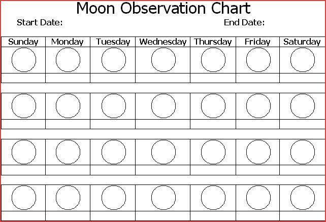 Blank Moon Calendar for September 2019