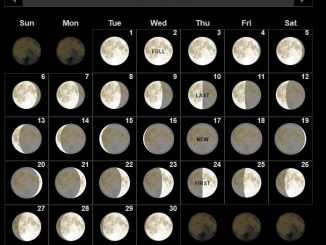 Full Moon Calendar for September 2020