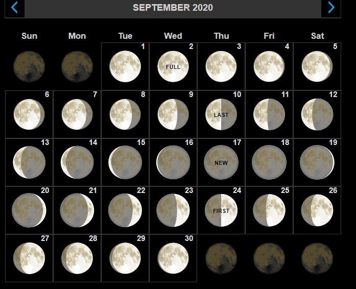 Full Moon Calendar for September 2020