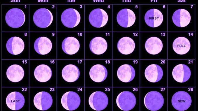 Full moon Calendar for September 2019