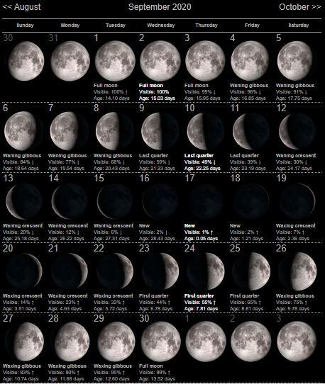Moon Calendar for September 2020