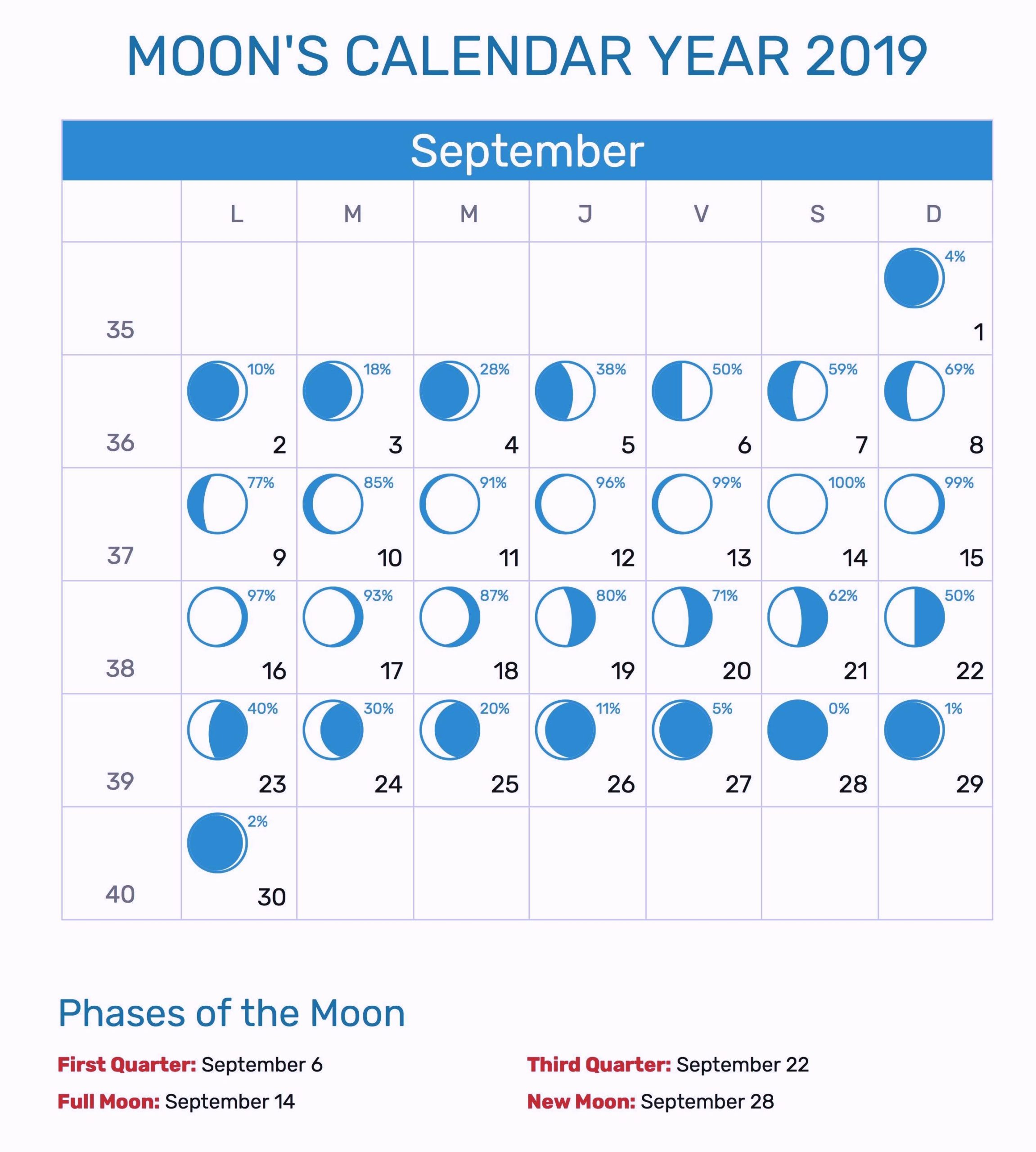 September Calendar 2019 Moon Phases