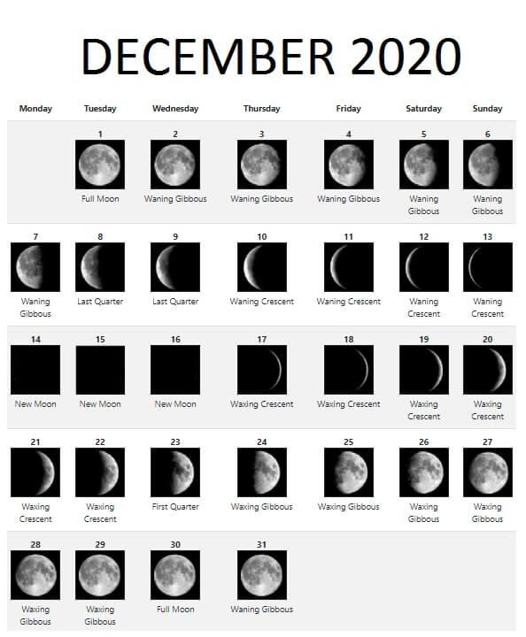 Free December 2020 Lunar Phases Calendar