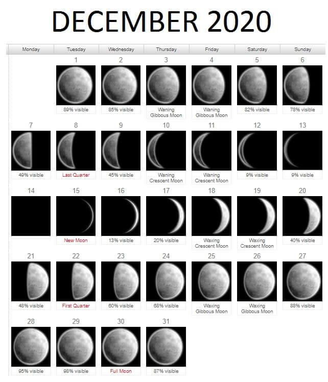 Printable December 2020 Moon Calendar
