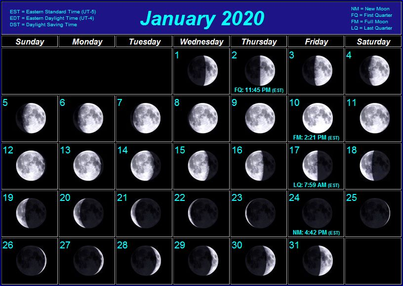 January 2020 Moon Calendar Template