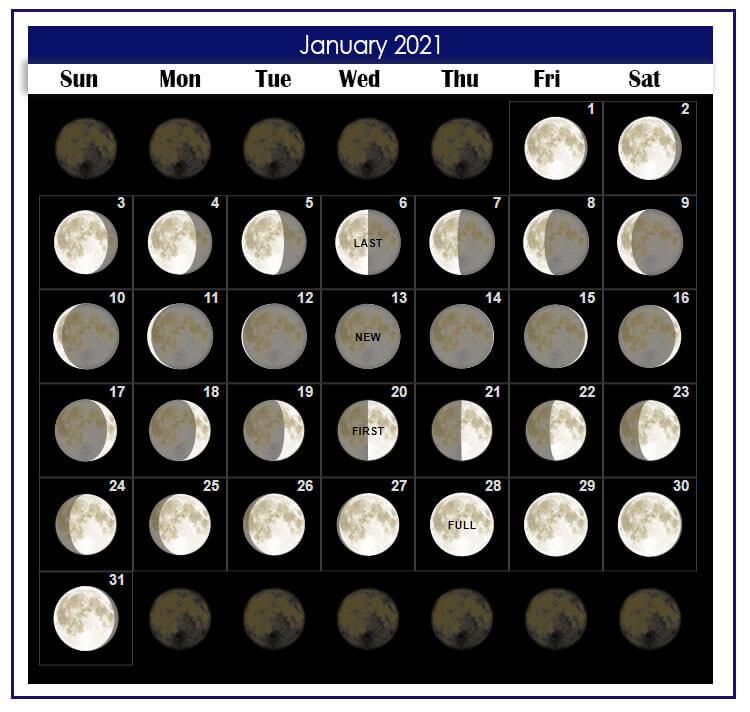 January 2021 Moon Calendar