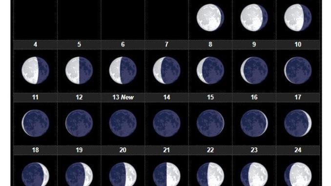 Lunar Calendar For January 2021