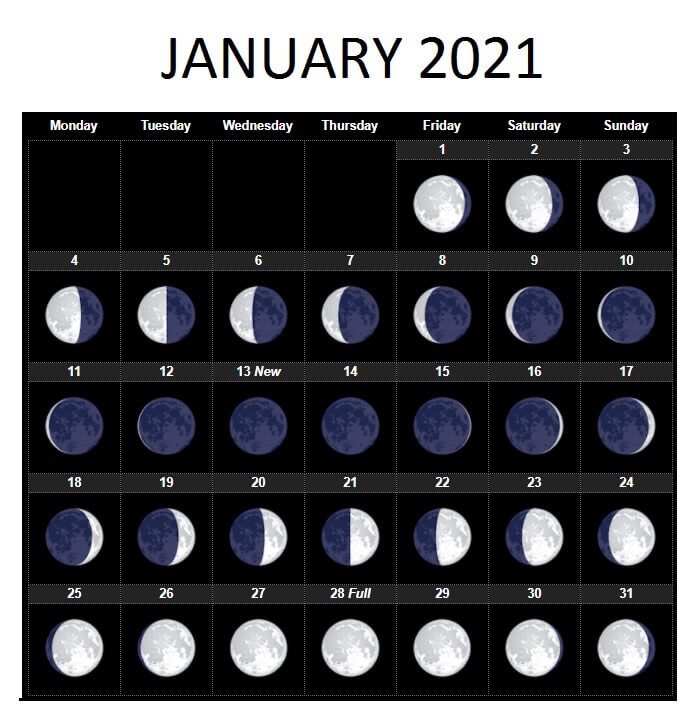 Lunar Calendar For January 2021