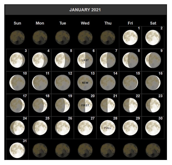 Moon Calendar For January 2021