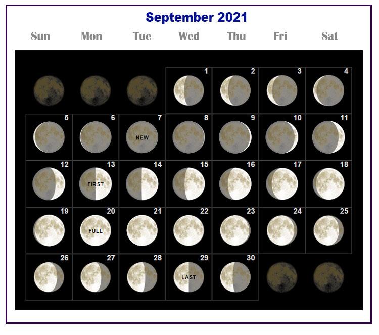 2021 September Moon Phases Calendar