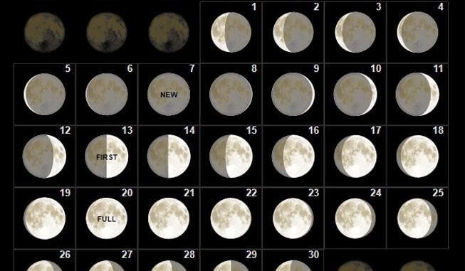 September 2021 Lunar Calendar