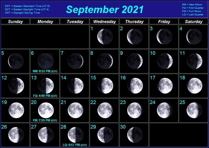 September 2021 Moon Phases Calendar Moon Phases