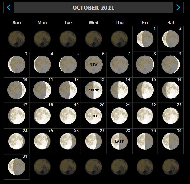 Moon Calendar September 2021