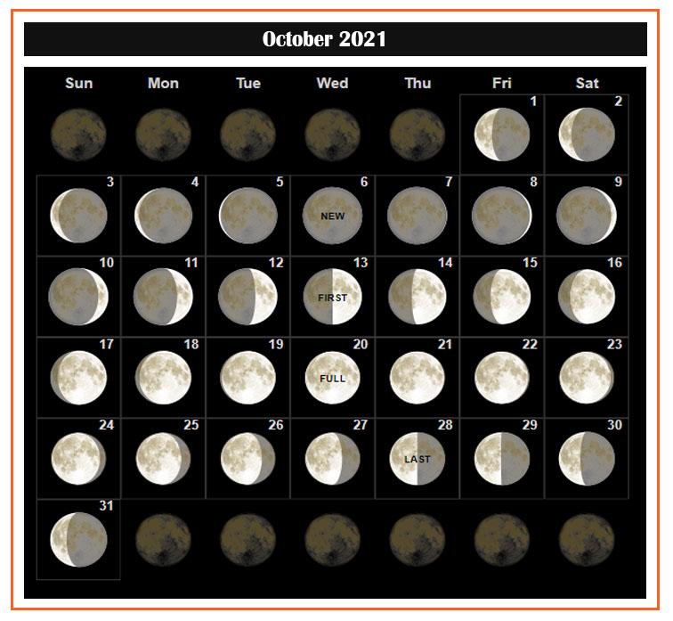 Full Moon Calendar September 2021