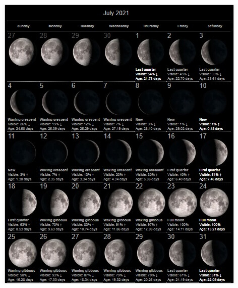 July 2021 Lunar Calendar