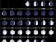 July 2021 Lunar Phases Calendar