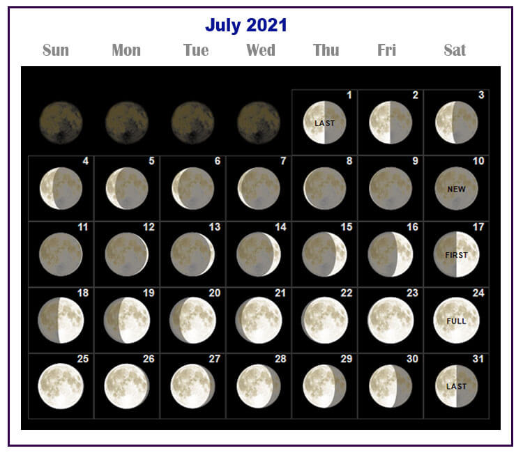 July 2021 Moon Phases Calendar