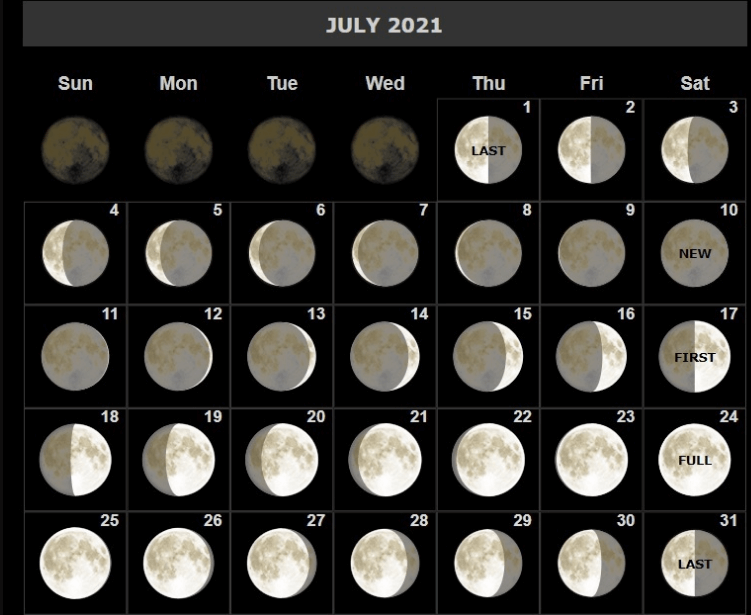 Lunar Phases Calendar July 2021