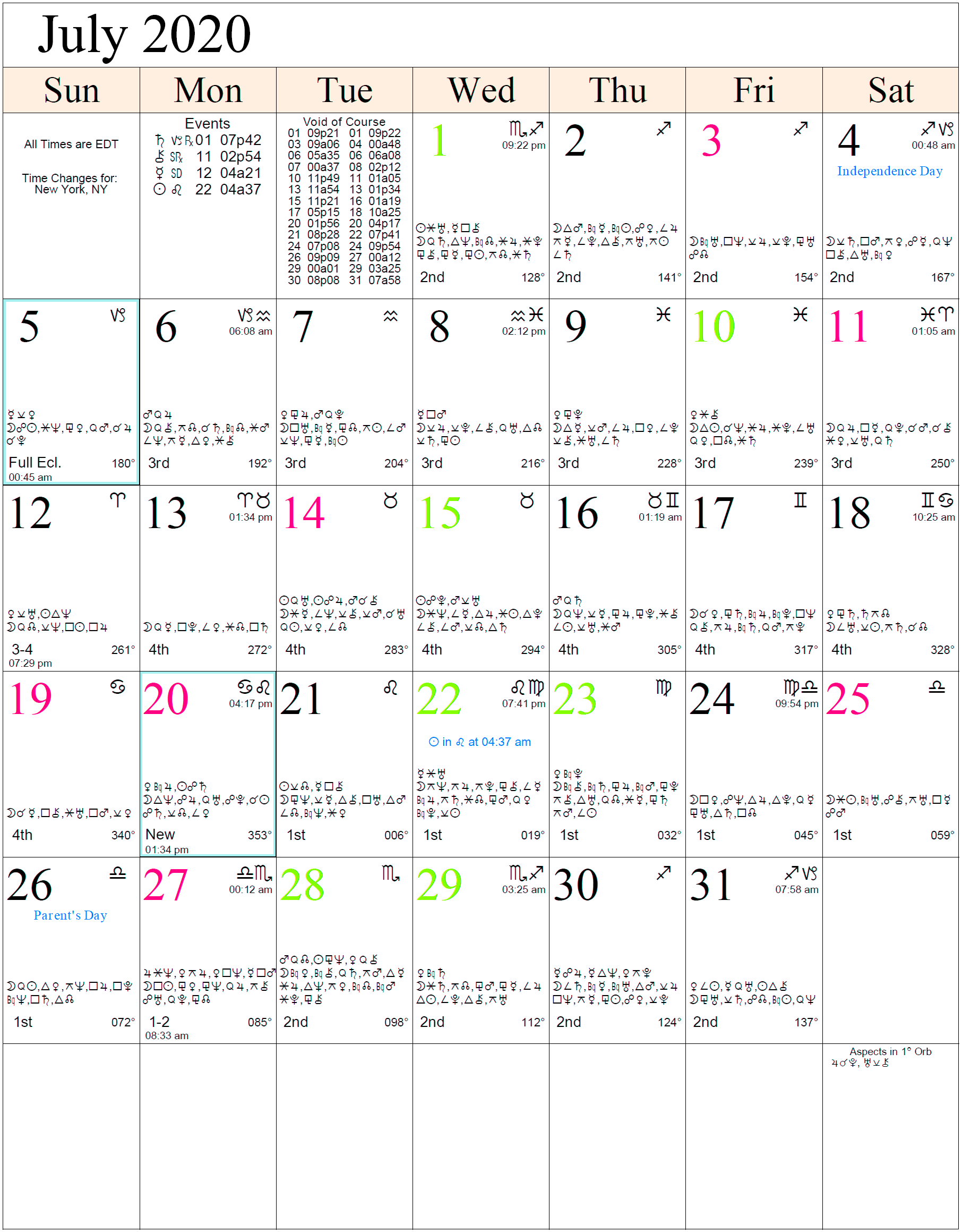 Moon Phases Calendar for July 2020 Printable
