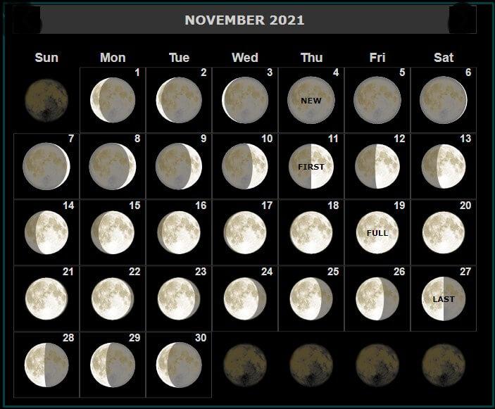 November 2021 Moon Phase Calendar